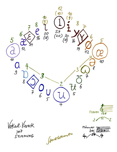 Stimmung Vocal Square.jpg 1