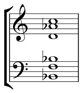 Stockhausen_-_Stimmung_harmonics.png 2